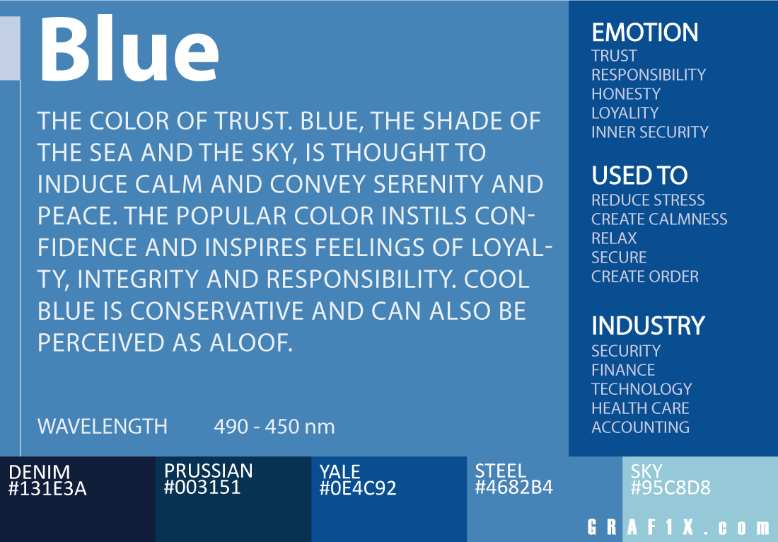 Color Meaning And Psychology Of Red Blue Green Yellow Orange Pink And Violet Colors Graf1x Com Blue Color Meaning Color Meanings Blue Color Quotes