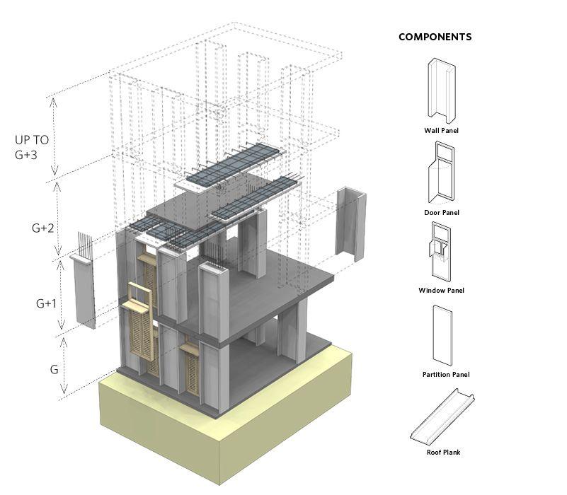 Cantilever Concrete Beam Reinforcement Detail With Adjucent Continuous Beam Concrete Column Retaining Wall Reinforced Concrete
