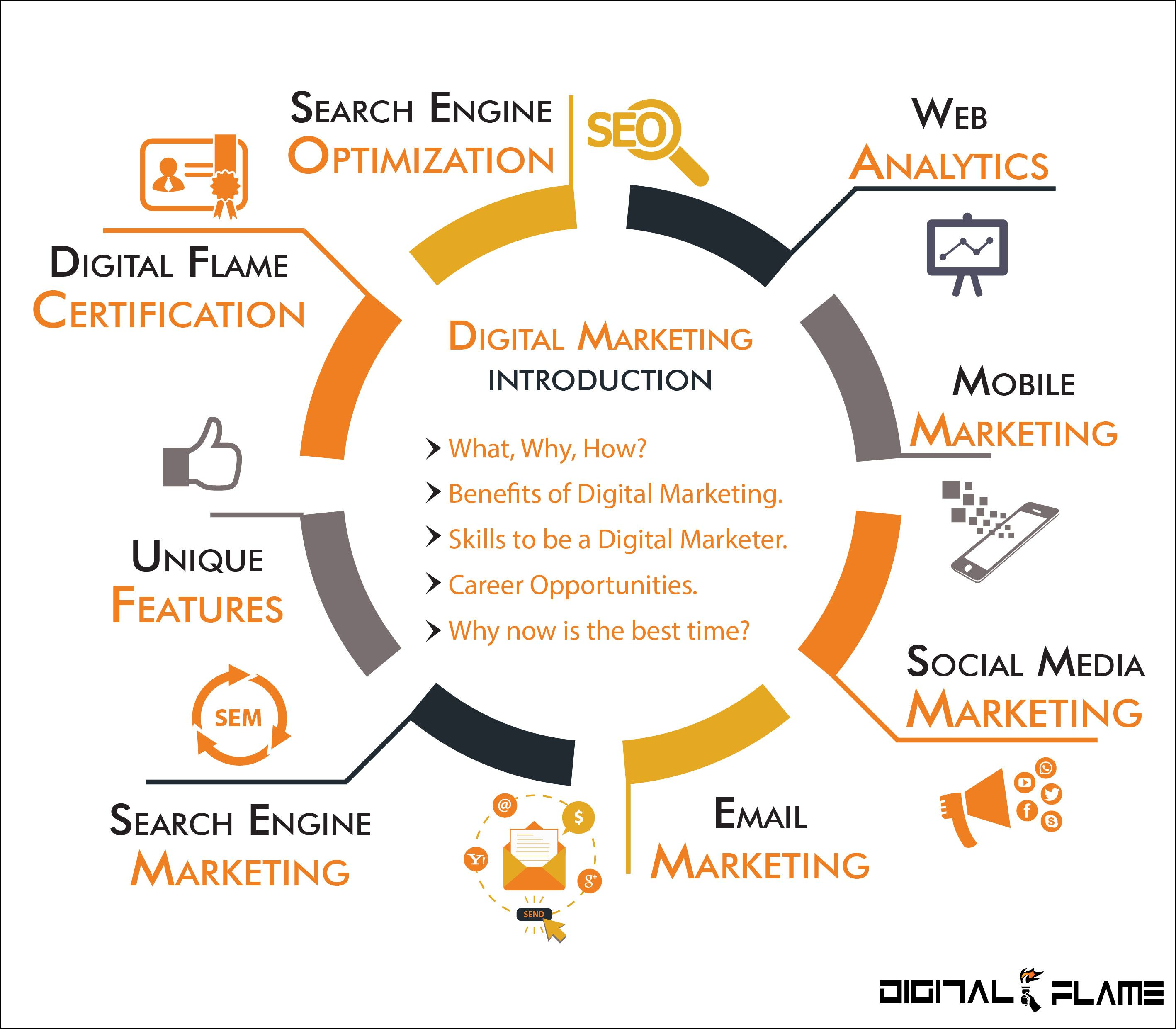Digital marketing training be google certified professionalhttp digital marketing training be google certified professionalhttpdigitalflamedigital 1betcityfo Image collections