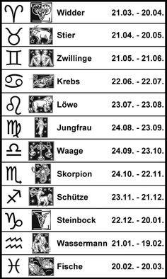 Sternzeichen / Tierkreiszeichen - Übersicht - Medienwerkstatt-Wissen © 2006-2017 Medienwerkstatt
