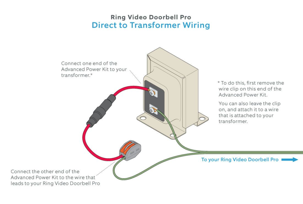 Installing Ring Pro Directly To A 16 24 Vac Transformer Without A Doorbell Ring Community Support Center Ring Doorbell Doorbell Transformer Replace Doorbell