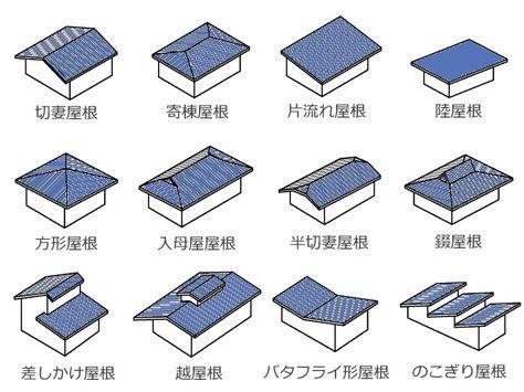 家づくりで知らないと損する8種類の屋根の形とそれぞれの特徴 家