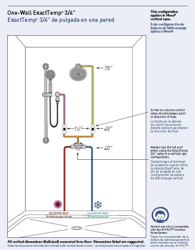 Vertical Spa Systems Trusted E Blogs Shower Plumbing Diy Plumbing Bathroom Remodel Shower