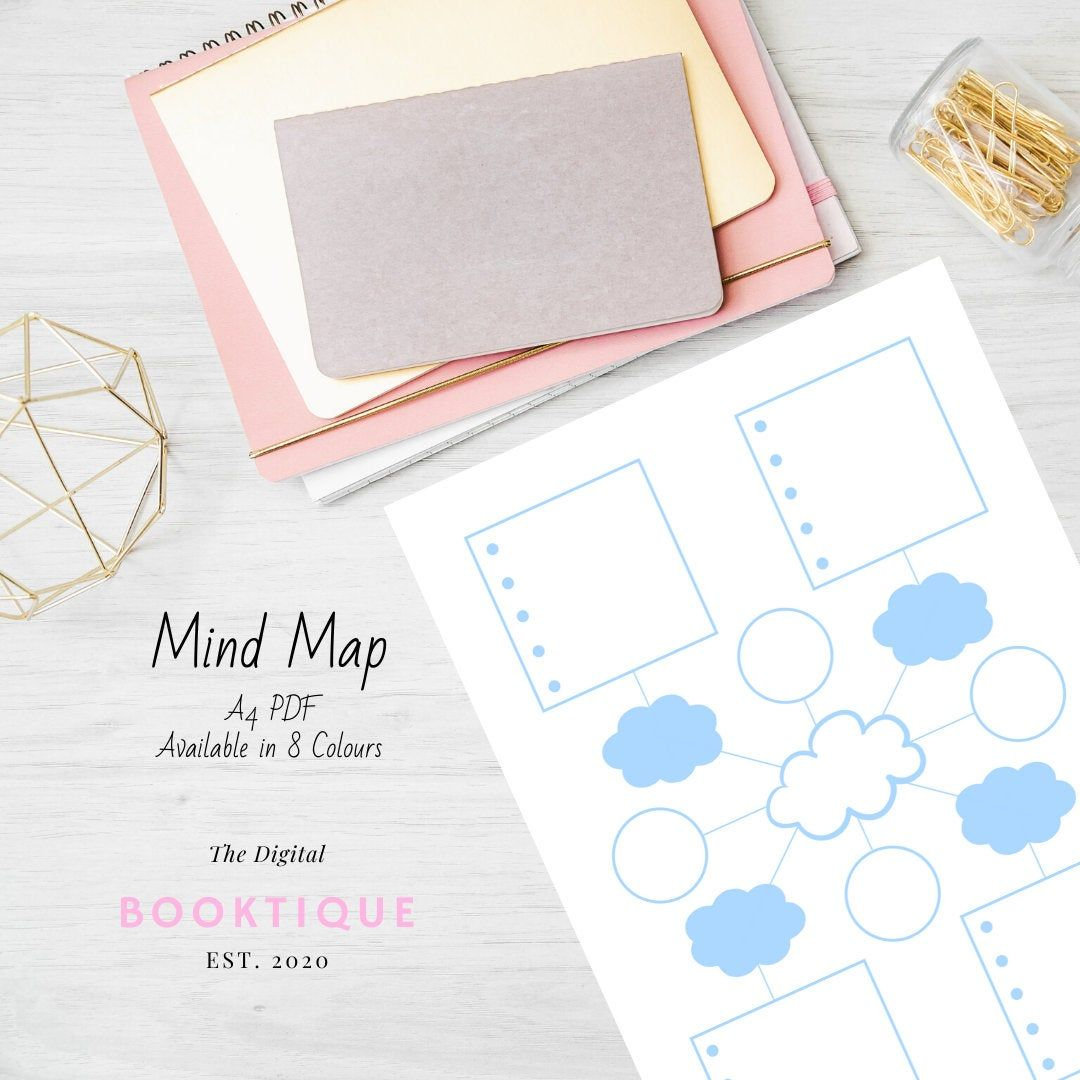 Mind Map Planner Goals Setting Action Plan Small