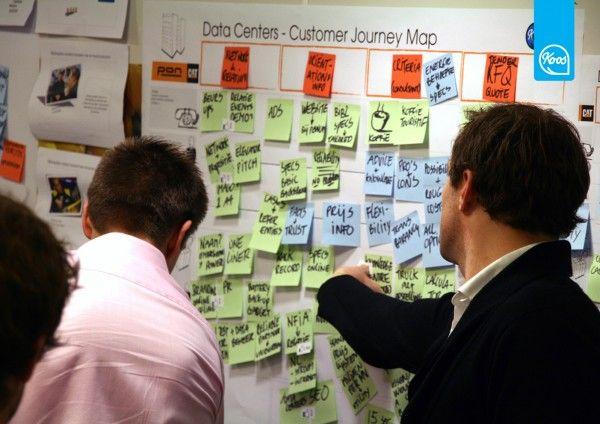 Customer Journey Mapping Workshop UX Journey Maps Pinterest - Customer journey mapping workshop