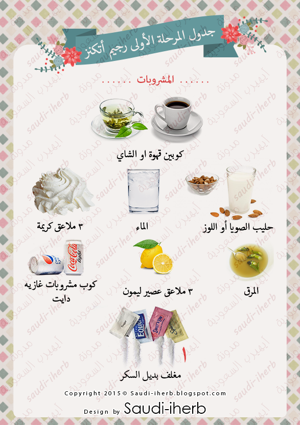 المشروبات والمحليات المسموحة لرجيم اتكنز ودشتي Healthy Diet Recipes Atkins Diet Recipes Atkins Diet