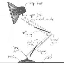 Image Result For Desk Lamp Mechanism Drawing Pixar Lamp Pixar Roller Design