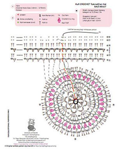 Ravelry: Kopiah TokmatClan Kufi Hat pattern by Lina A.R Rahmat ...