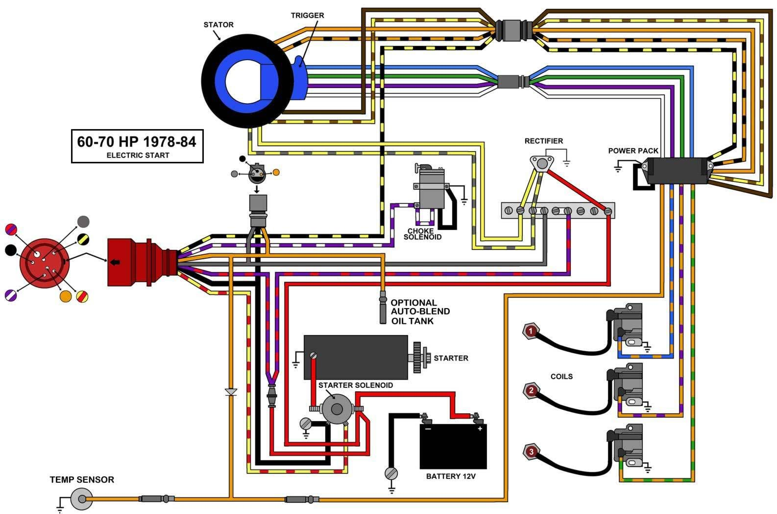 Evinrude Ignition Switch Wiring Diagram Outboard Motors Outboard Trailer Light Wiring