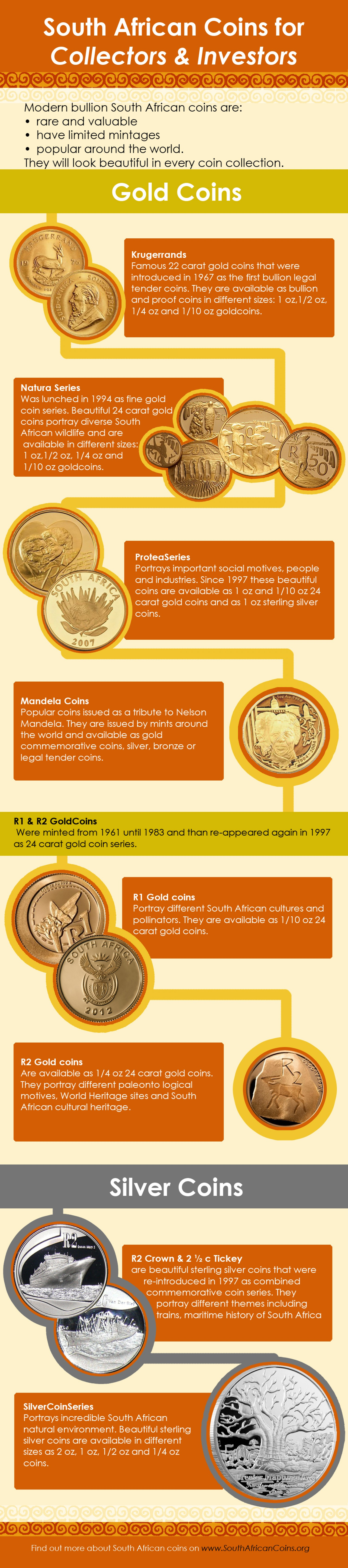 why is gold important in south africa