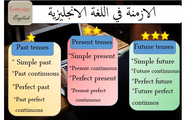 كيفية تعلم الازمنة في اللغة الانجليزية Learn English Ielts Learning