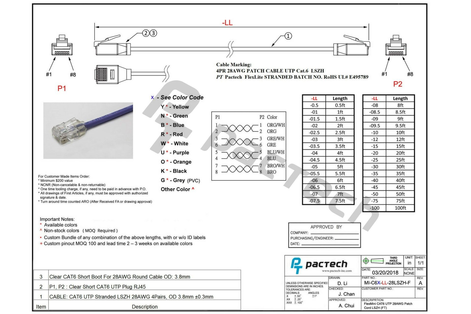 Rj45 To Rj11 Wiring Diagram In 2020 Ethernet Cable Ethernet Wiring Diagram