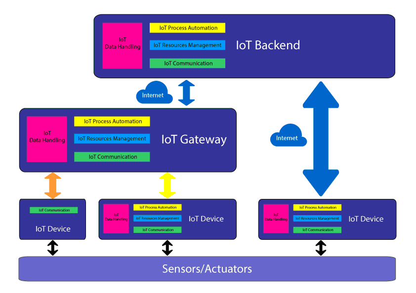 Marvelous Pinterest Nice Design