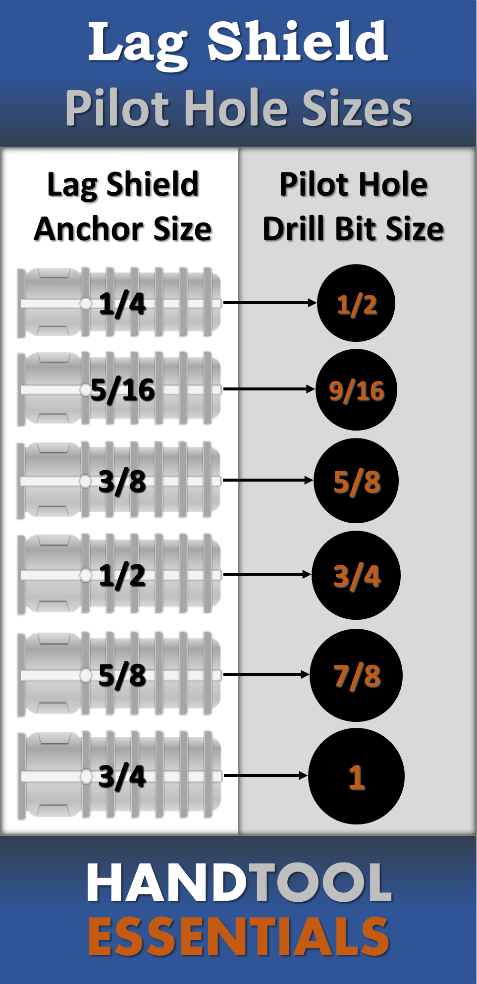 Lag Bolt Shield Anchors in 2020 Drill bit sizes, Lag