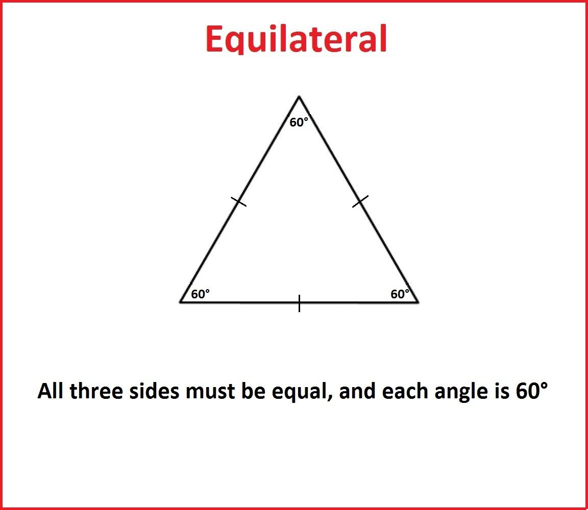 Pin By Educ Year 7 Numeracy On Final Task One