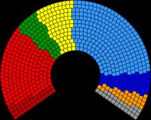 left wing politics wikipedia
