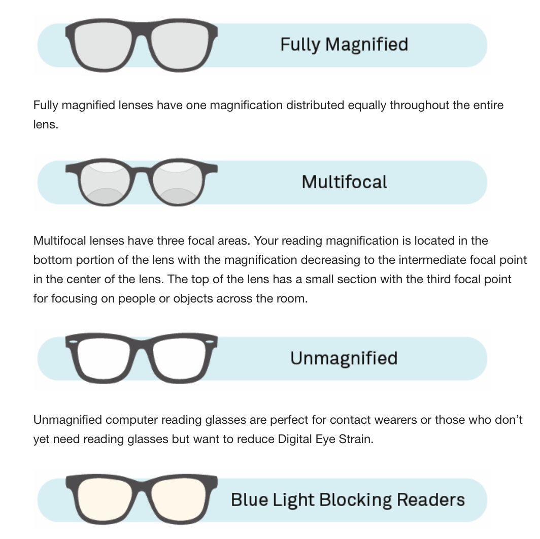 What Are Computer Reading Glasses Guide Readers Com What Is Computer Computer Reading Glasses Readers Glasses