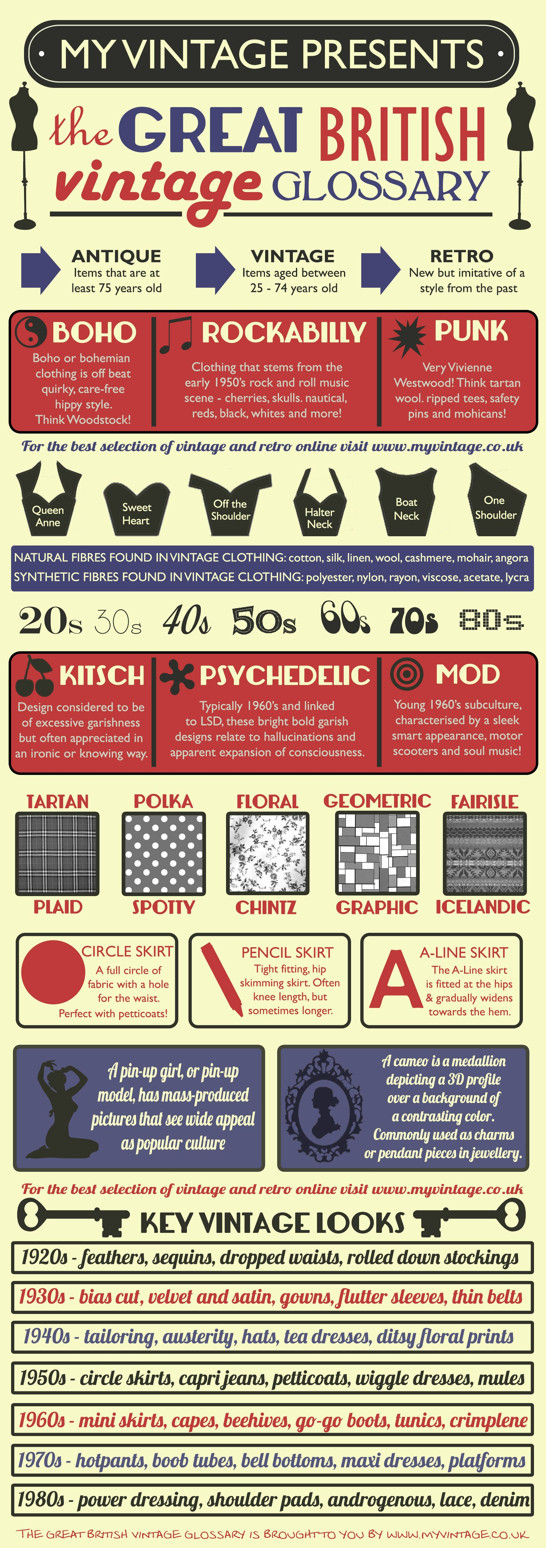 Love this The Great British Vintage Glossary info-graphic from My Vintage. More here: http://www.myvintage.co.uk/thevintageglossary.html
