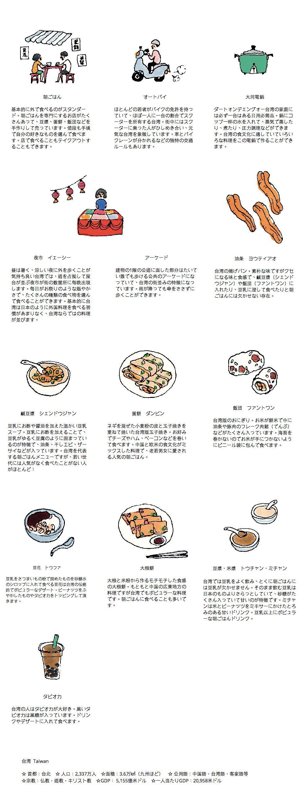 早餐要吃得好 日本這間各國早餐專門店最新推出台灣式飯糰 蛋餅套餐 A Day Magazine Graphic Design Posters Menu Design Graphic Design