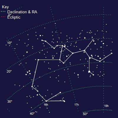 how to find sagittarius constellation