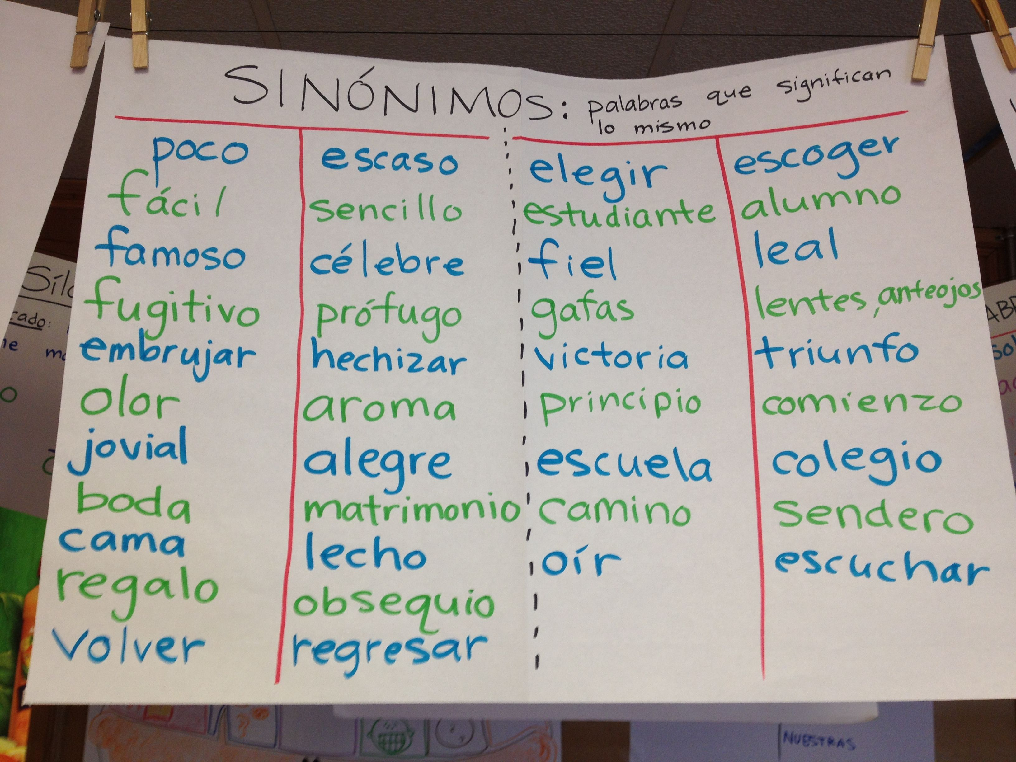 Sinónimos | Spanish anchor charts, Spanish writing, Bilingual education