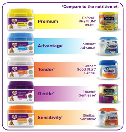 get  free oz of parent choice formula every month who knew they sent out checks like similac also how to save money on baby by switching   rh pinterest