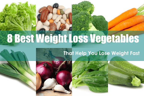 Weight Loss Products In Delhi Ncr
