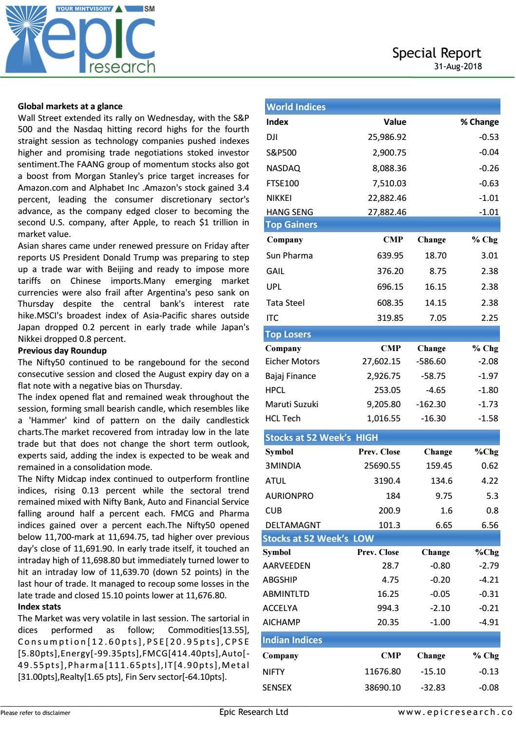Special Report 31 August 2018 Epic Research Investing In Shares