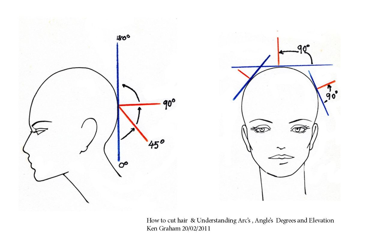 Diagram Haircut