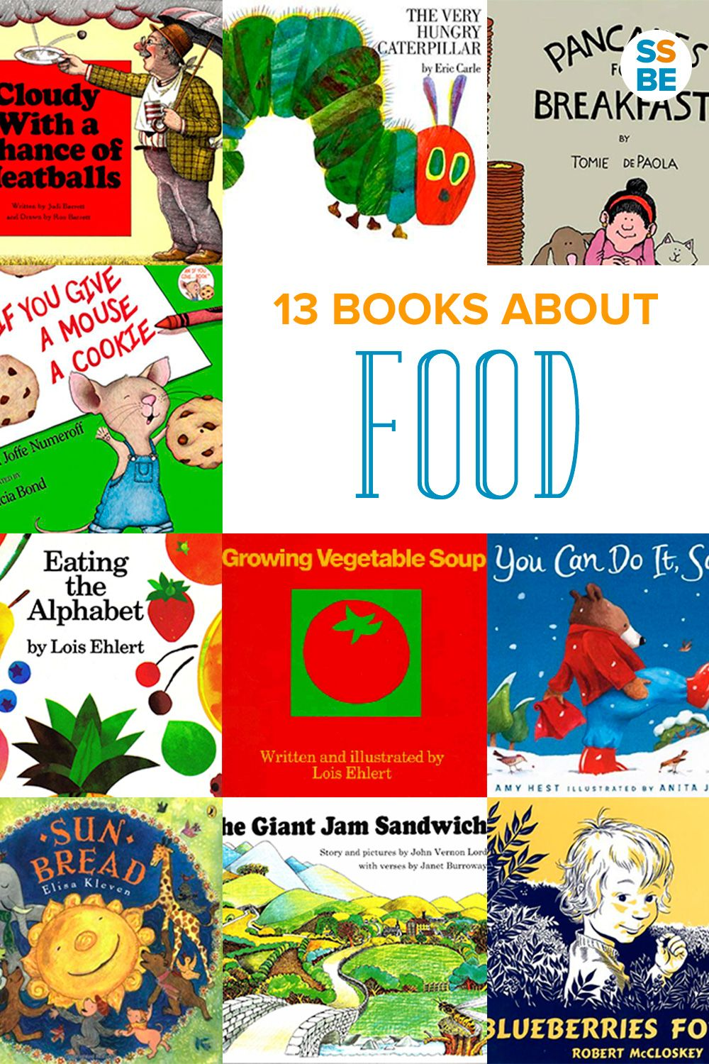 Children's Books about Food to Read Aloud with Your Kids is part of Preschool food - It's fun to learn about food with kids and read stories about baking, cooking, eating and giving food  Here are children's books about food to read aloud