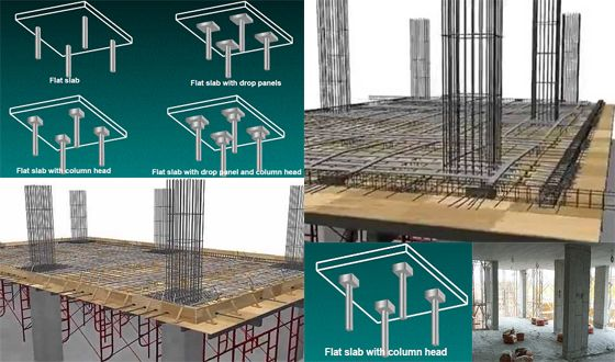 Definition of flat slab - It belongs to a reinforced