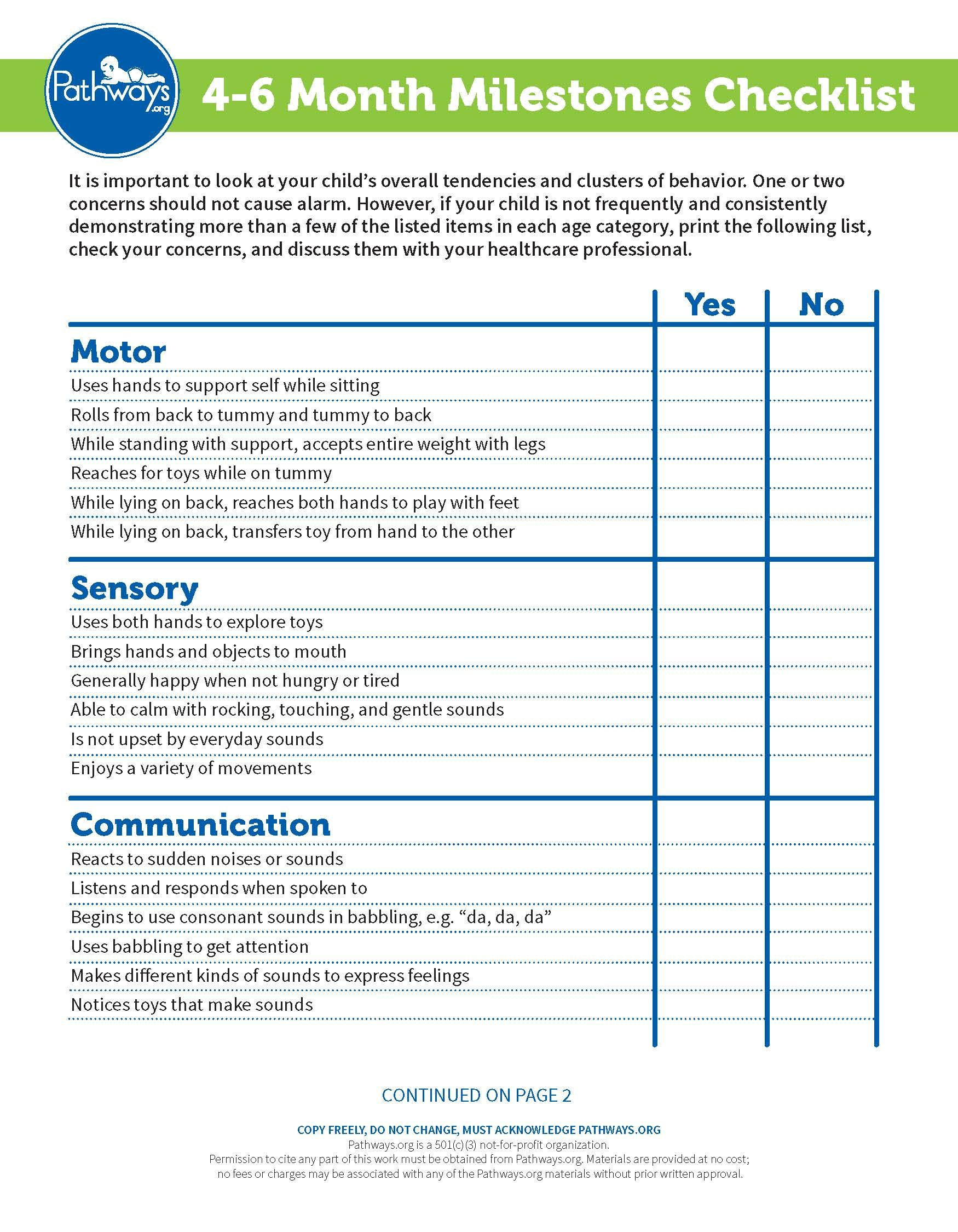 Developmental Checklist For 2 3 Year Old Printable