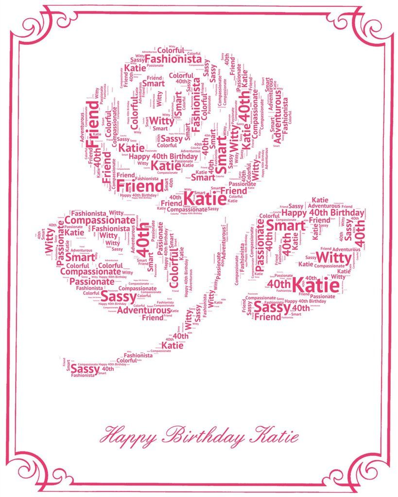 Personalized 40th Birthday Gift Rose Word Art