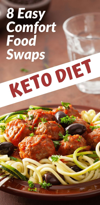 Keto Diet for Beginners 8 Comfort Food Swaps Keto Diet for Beginners 8 Comfort Food Swaps