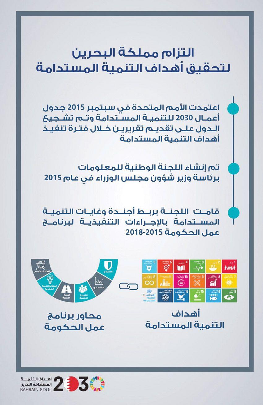 أخبار الخليج الانتهاء من المسودة الأولى للتقرير البحرين تواصل ترتيباتها لإعداد تقريرها الطوعي الأول بشأن التنمية المستدامة Loloi Desktop Screenshot