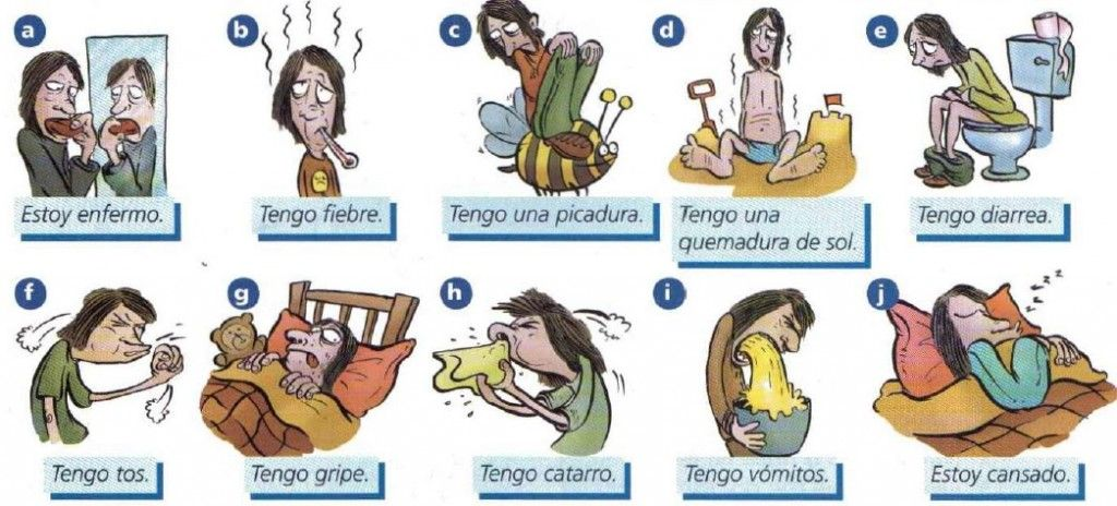 me duele worksheet Google Search Learning spanish