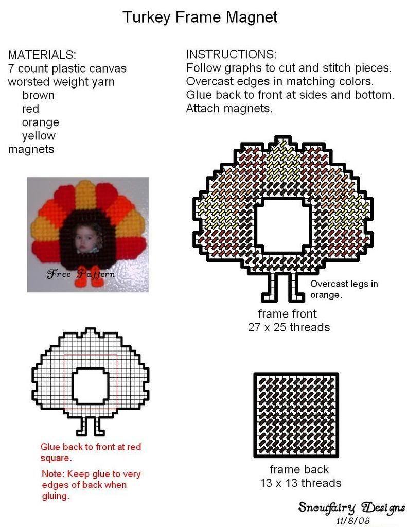 Turkey Frame Magnet