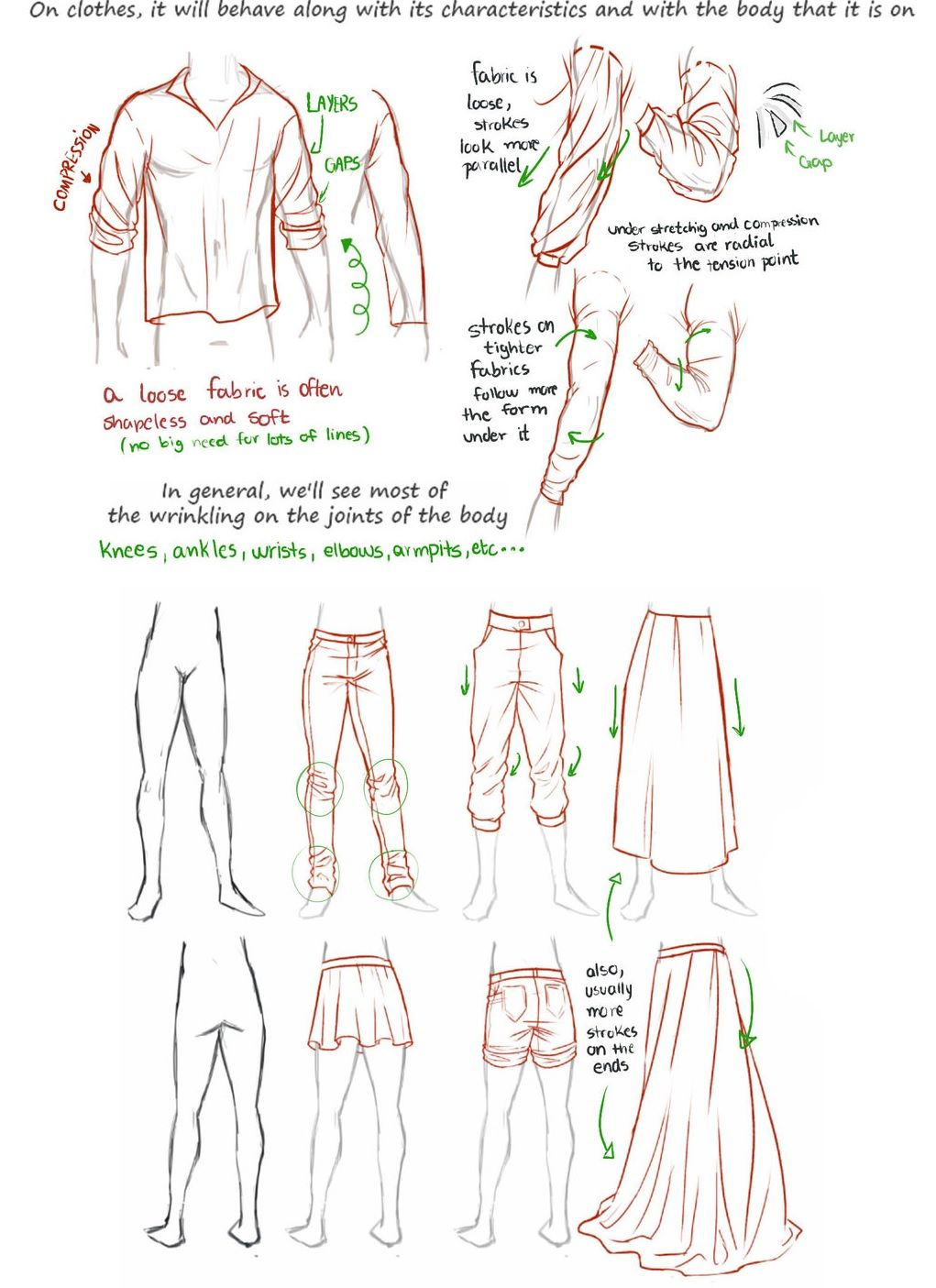 A collection of anatomy and pose references for artists