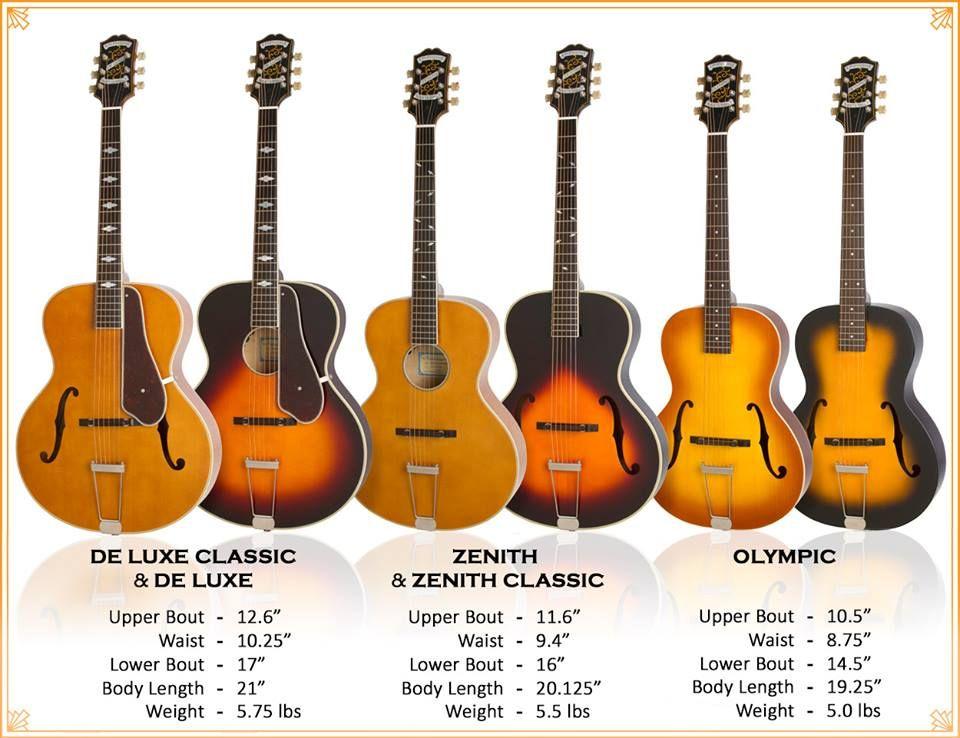 Pin By Hernan On Instrumentos Epiphone Epiphone Acoustic Guitar Acoustic Guitar