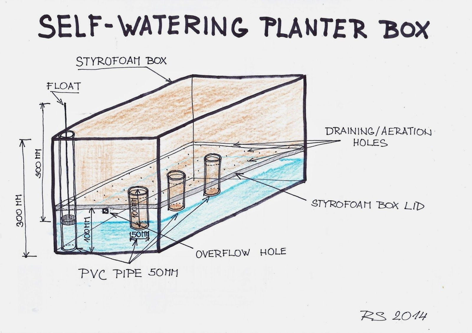 hight resolution of self watering planter box schematic diagram self watering planters