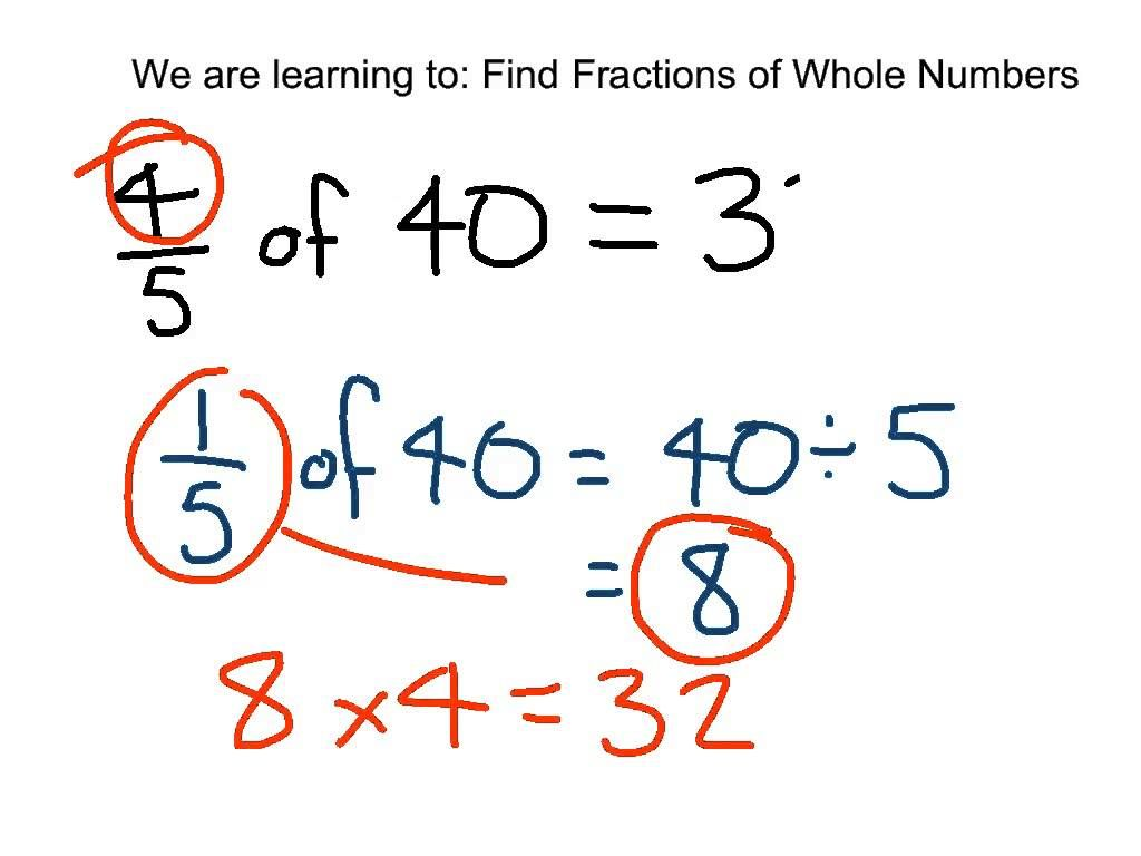 Finding Fractions Of Whole Numbers