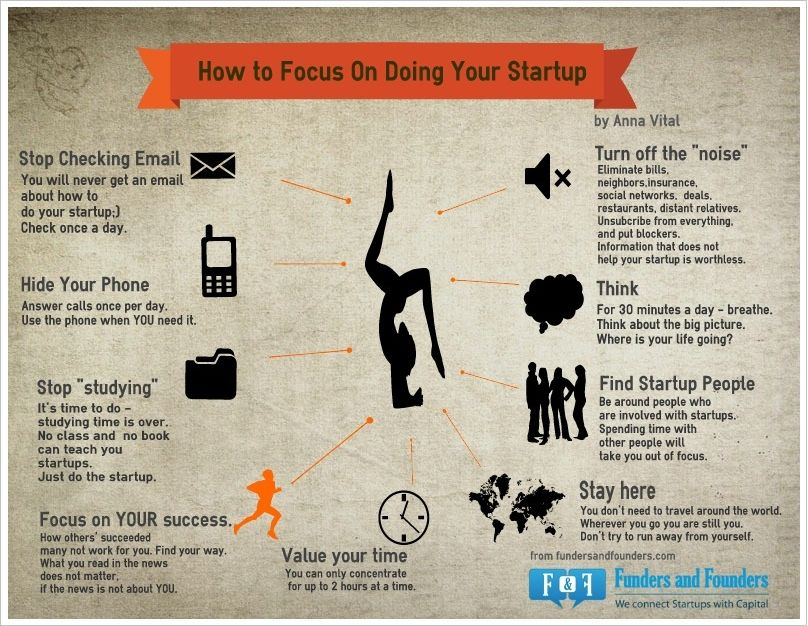 How to Focus on Doing a Startup