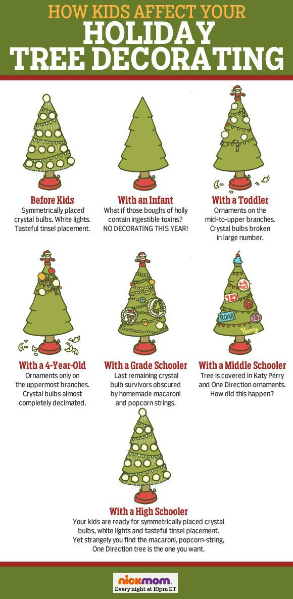 Kids Decorating For Christmas how kids affect your holiday tree decorating | more lols funny