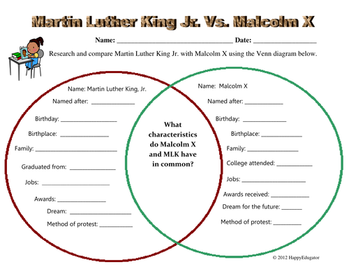 an introduction to the comparison of martin luther king jr and malcolm x 1 teaching american history for all mdusd/ucb h-ssp 11th grade lesson: comparing and contrasting martin luther king jr and malcolm x through speeches grant focus question: how did definitions of citizenship change from the 17th century to the 20th century 11th grade yearlong focus question: how have the powers of the united.