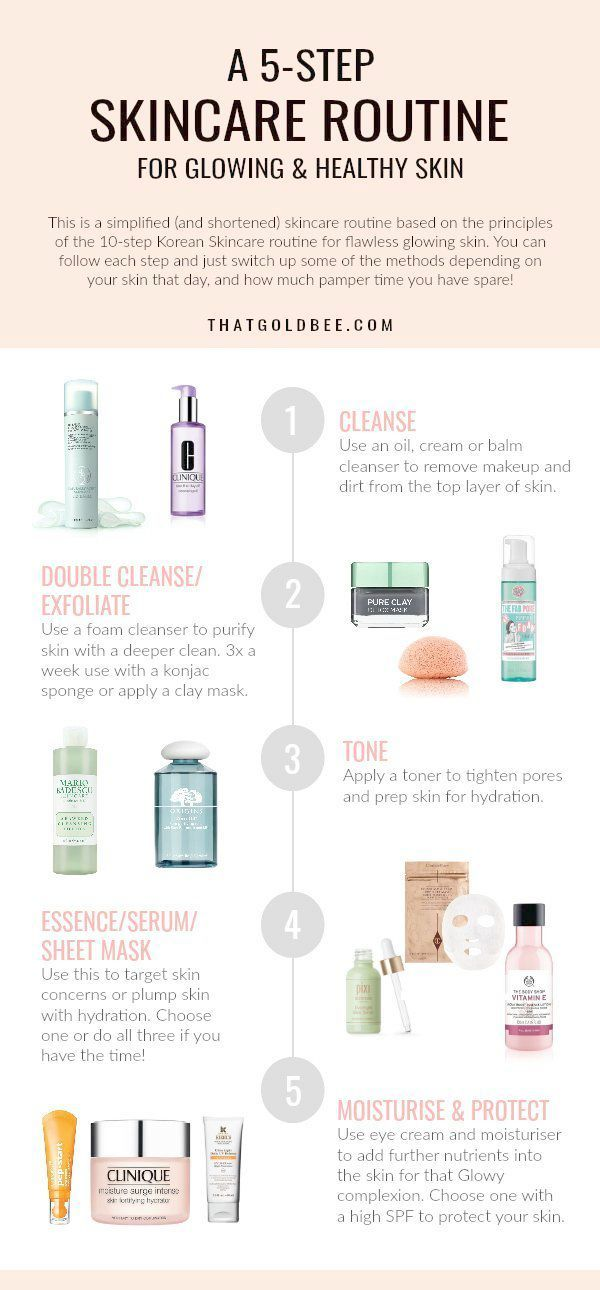 Skin Care Routine Order Morning And Night Every Skincare Brands At Gatwick Airport Korean 10 Step Skin Care Dark Spots Under Eyes Best Skin Care Routine