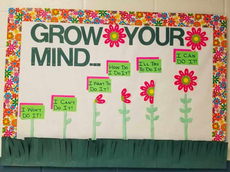 Spring Bulletin Board Growth Mindset Growth Mindset Bulletin Board Mindset Bulletin Board Growth Mindset Display