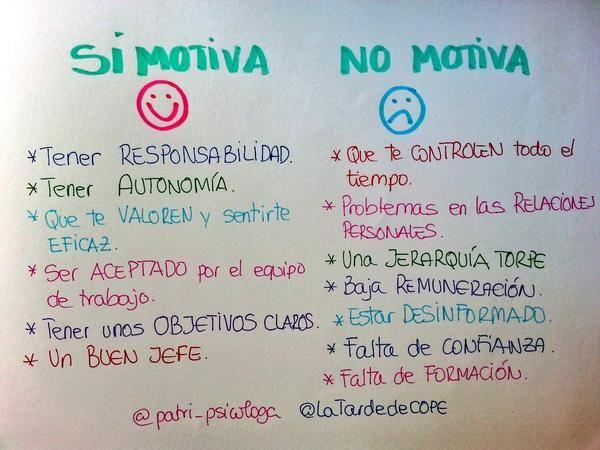 Lo que motiva y no motiva en el trabajo