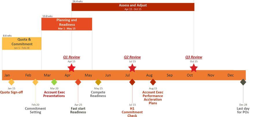Timeline Maker  Timeline    Timeline Creator Timeline