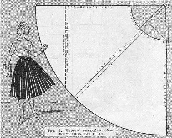 Как сшить юбку гофре 76