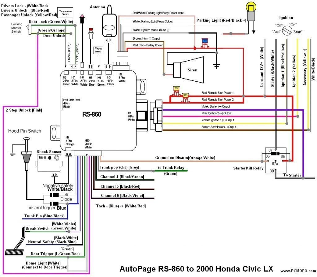 Alarm Wiring Guide - wiring diagram on the net on